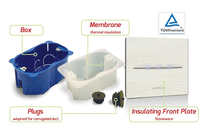 AVE 253 CG box for hollow wall wiring installation and accessories